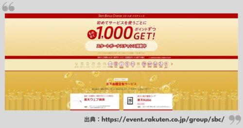 楽天マガジンの1000ポイントキャンペーン