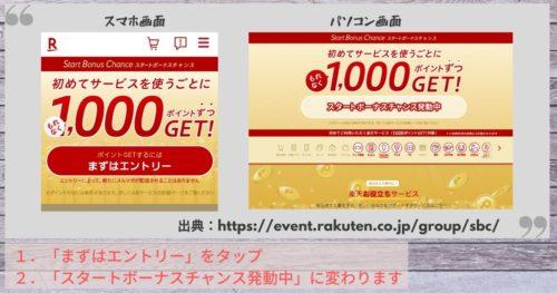 楽天マガジンの1000ポイントキャンペーンエントリーページ