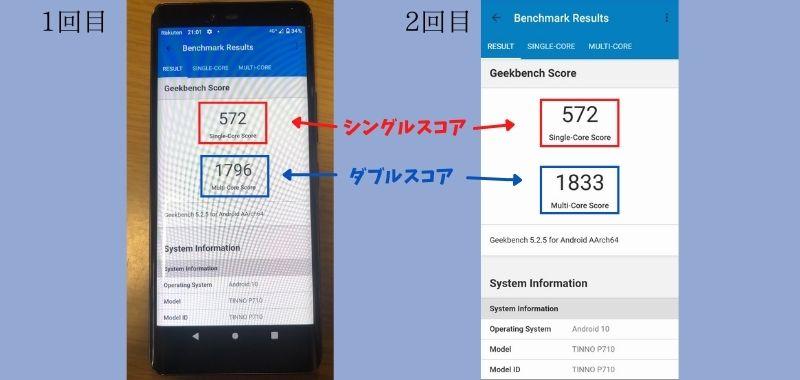 RakutenHandのCPU性能を測定